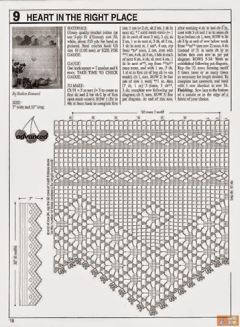 Cortinas De Baño Tejidas Al Crochet: de ellas revisa estos artículos útiles para comprender los patrones