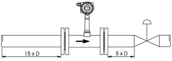 Mengenal Flow Meter Vortex dan persyaratan jarak penempatan