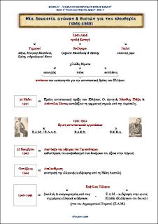 http://eclass31.weebly.com/uploads/8/3/3/4/8334101/e-kef-09-istoria_st.pdf
