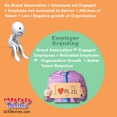 Best Way of Employee Retention - Employer Branding