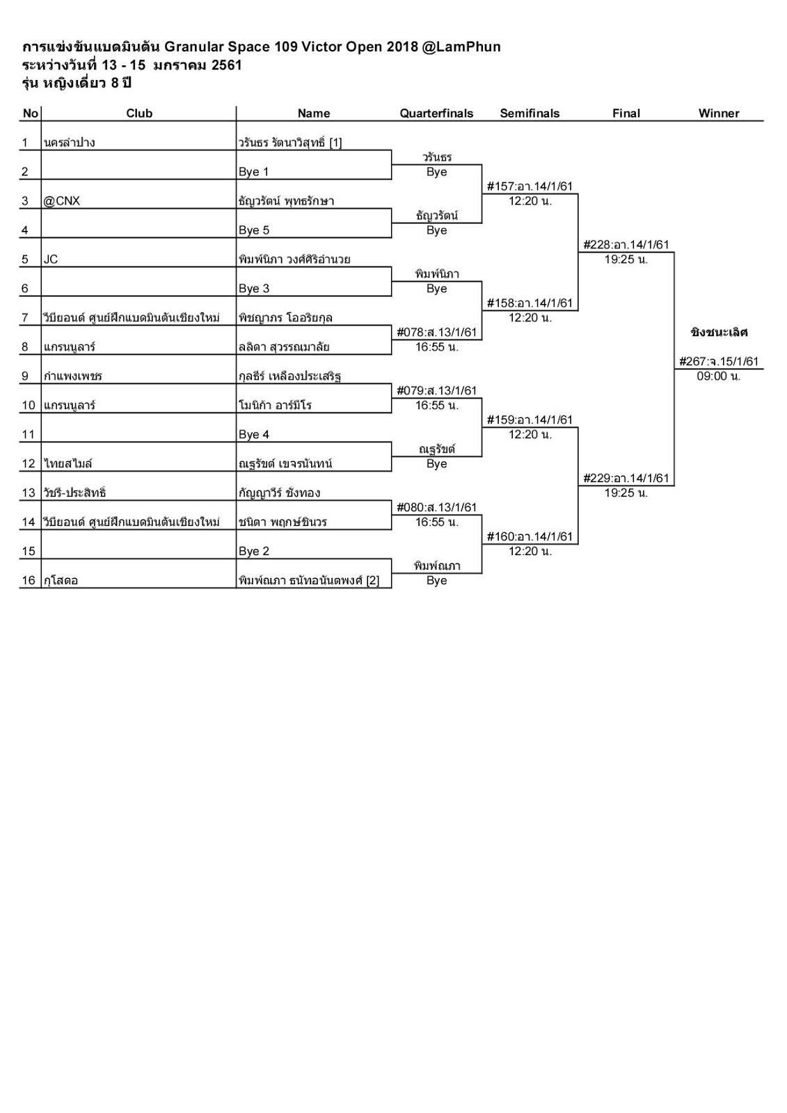 victor badminton 2016 filetype pdf