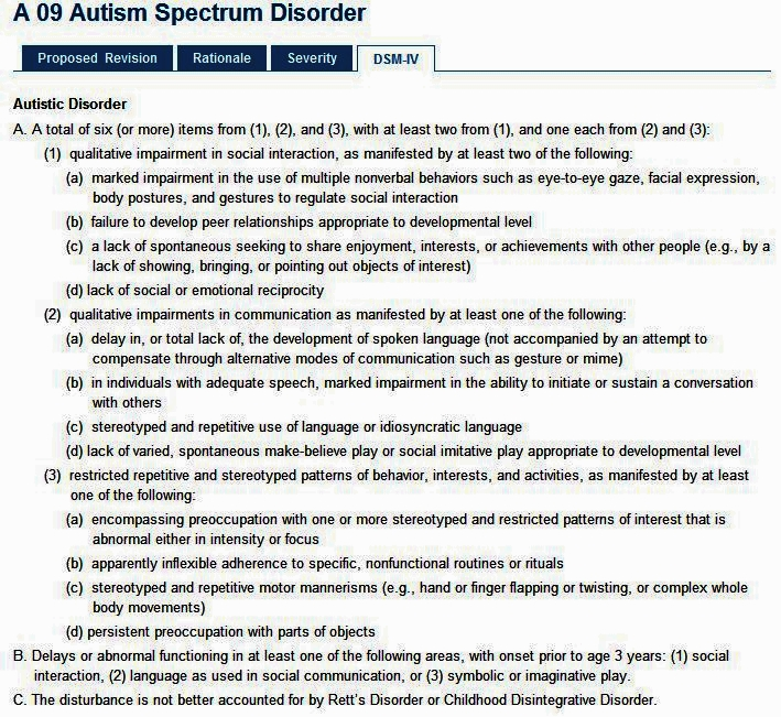 introductory awareness of autistic spectrum disorders Autistic spectrum disorder training courses  autism awareness | online  course format: e-learning  introduction to autism awareness regions  covered:.