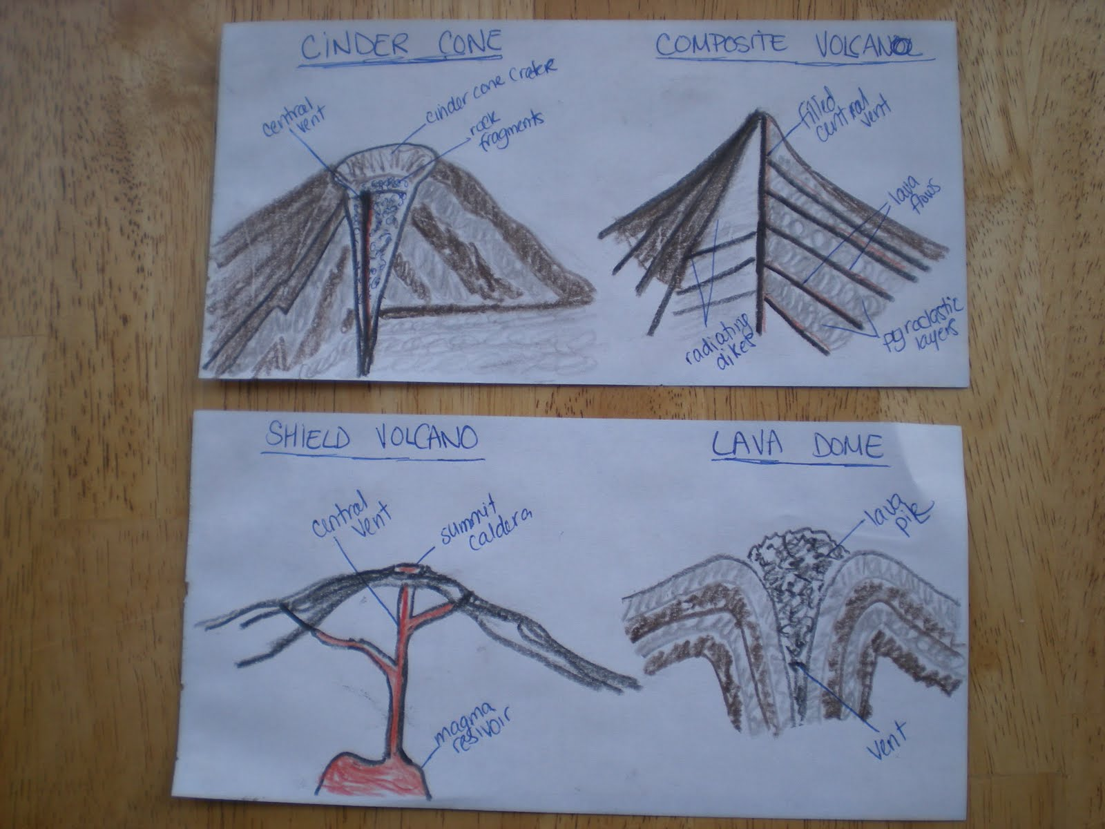 Capture california adventure 15 draw and label all 4 types of adventure 15 draw and label all 4 types of volcanoes in north america sciox Image collections