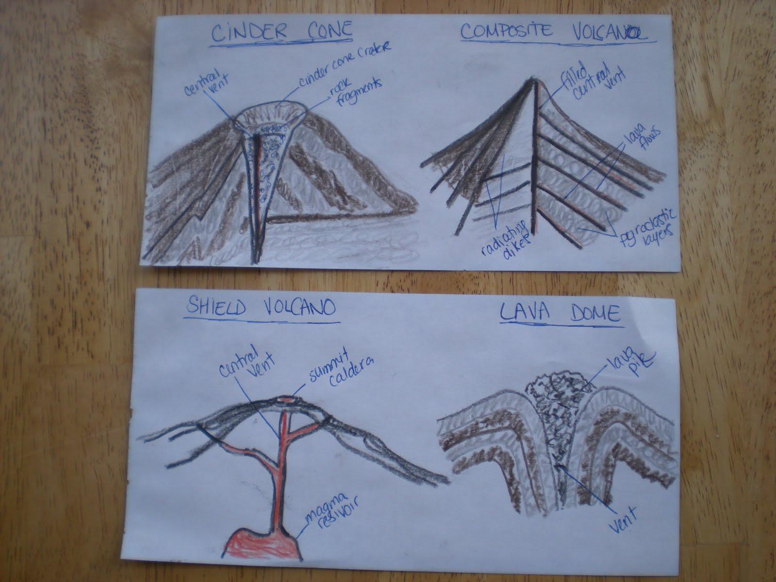 Capture california adventure 15 draw and label all 4 types of adventure 15 draw and label all 4 types of volcanoes in north america sciox Choice Image
