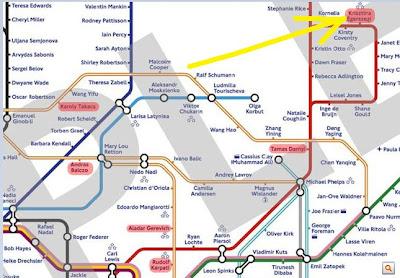 Egerszegi Krisztina megálló a londoni metróban