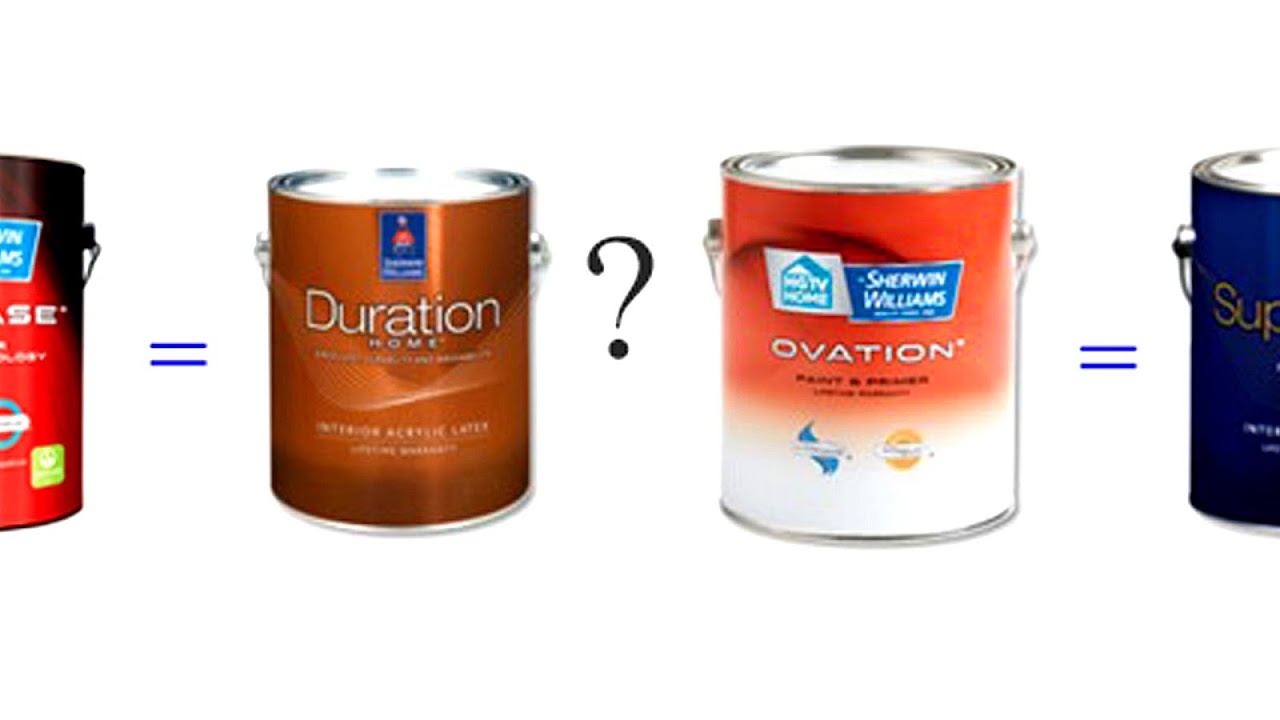 Sherwin-Williams - Duron Paint Prices
