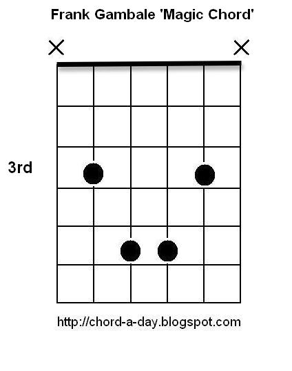 A New Guitar Chord Every Day: Frank Gambale \'Magic Chords\' 1