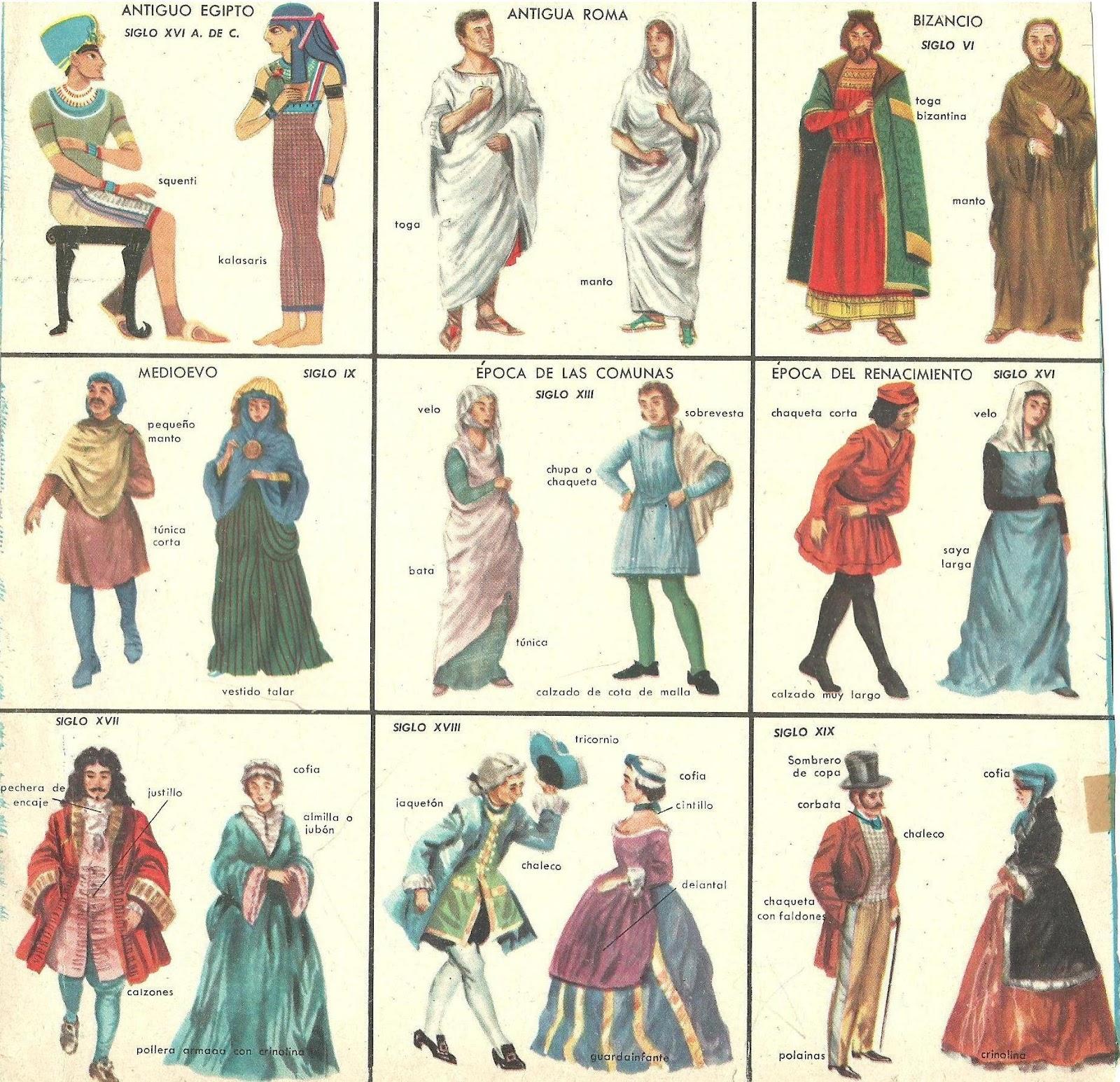 Vestimenta De La Epoca Colonial