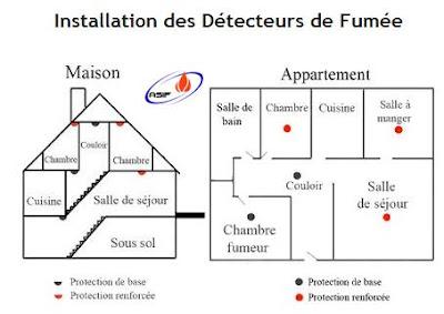 agence s curit incendie fran aise d tecteurs de fum e vies sauv es. Black Bedroom Furniture Sets. Home Design Ideas