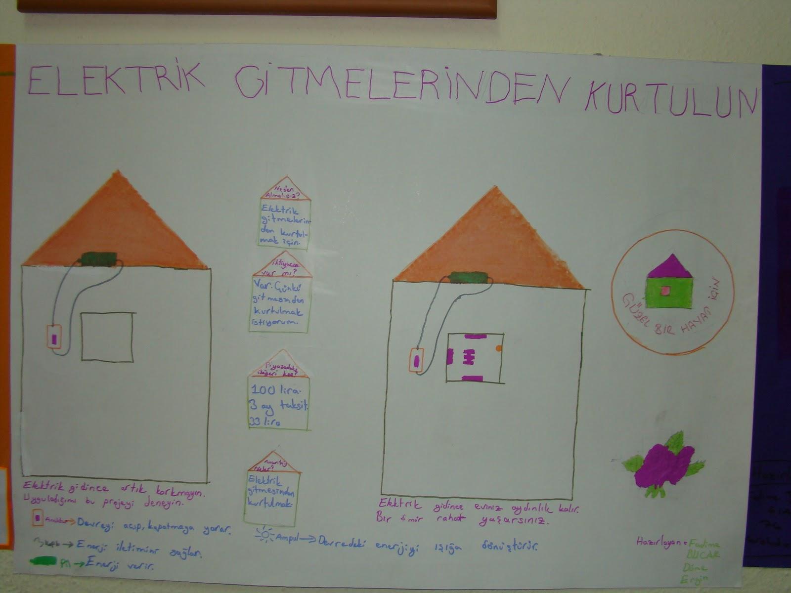 Oyun hamuru kapaklarıyla saat tasarımı yapım kuşağı projeleri