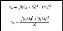 Code Equations