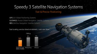 3 satelit GPS