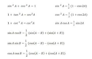 Striktur Trigonometri untuk Integral Trigonometri