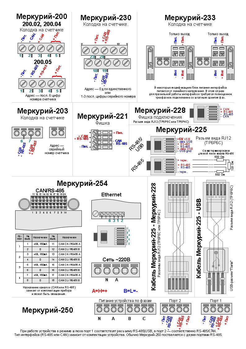 Схемы подключения электросчетчиков Меркурий к электросети.