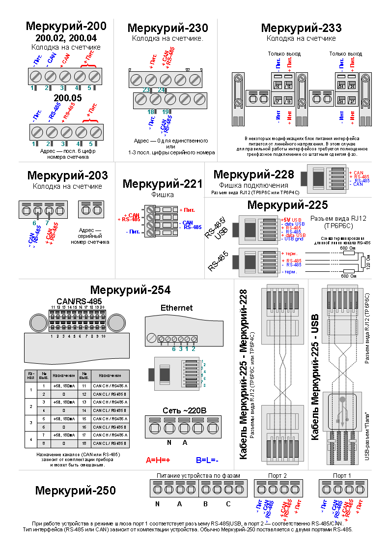 Программу Для Программирования Матричного Электросчетчика