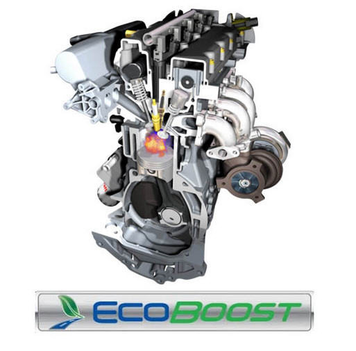 Koons ford of annapolis ford ecoboost saves on fuel for Klakring motor co annapolis