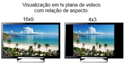 Visualização de formatos 16x9 e 4x3 numa TV Plana