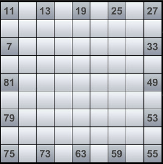 image regarding Numbrix Printable titled sudoku simple printable: Membersrustydoezwood Connected Minutes