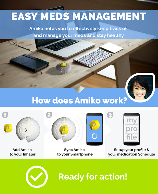 http://respiratorydecade.blogspot.com/2014/11/amiko-new-smart-medication-management.html