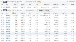 中国株コバンザメ投資ウォッチ銘柄watch20130918