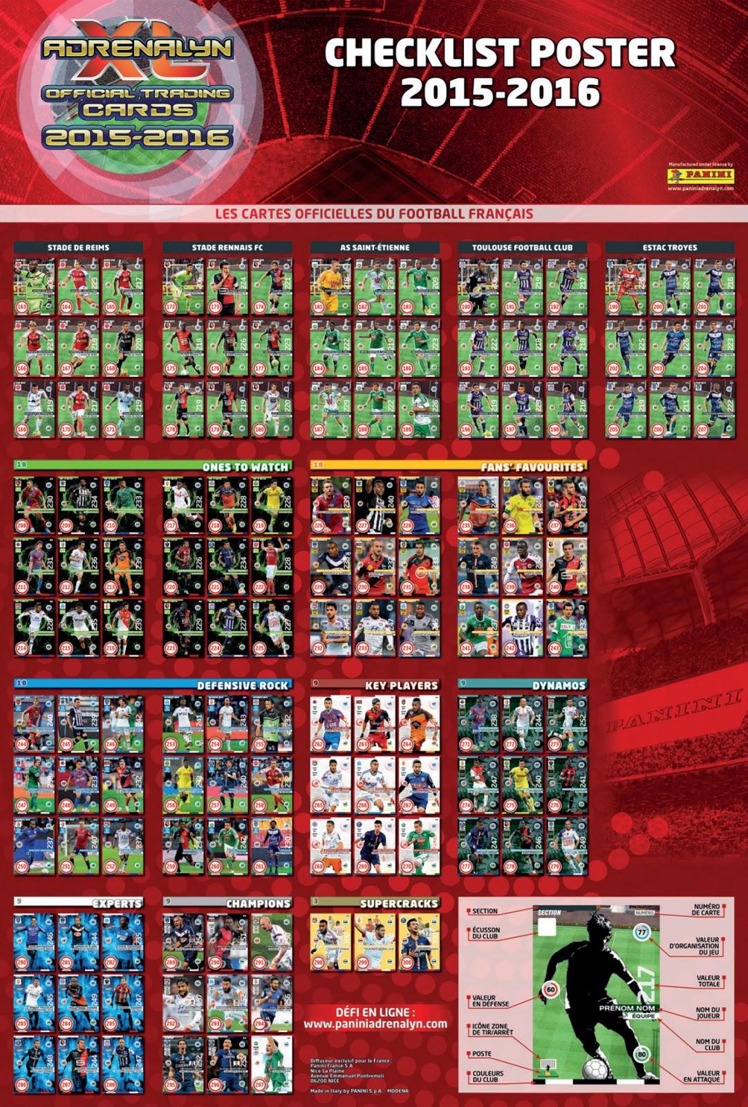 Football Cartophilic Info Exchange Panini France