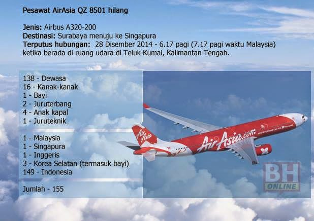 Terkini Infografik Pesawat Air Asia QZ 8501 Hilang
