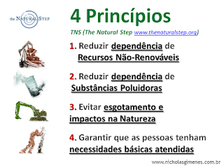 4 Princípios da Sustentabilidade - The Natural Step - TNS
