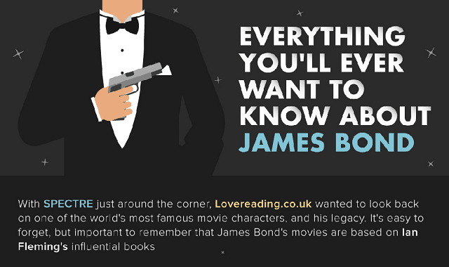 Everything You'll Ever Want to Know About James Bond