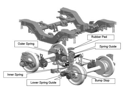 tren suspension or tren acetate