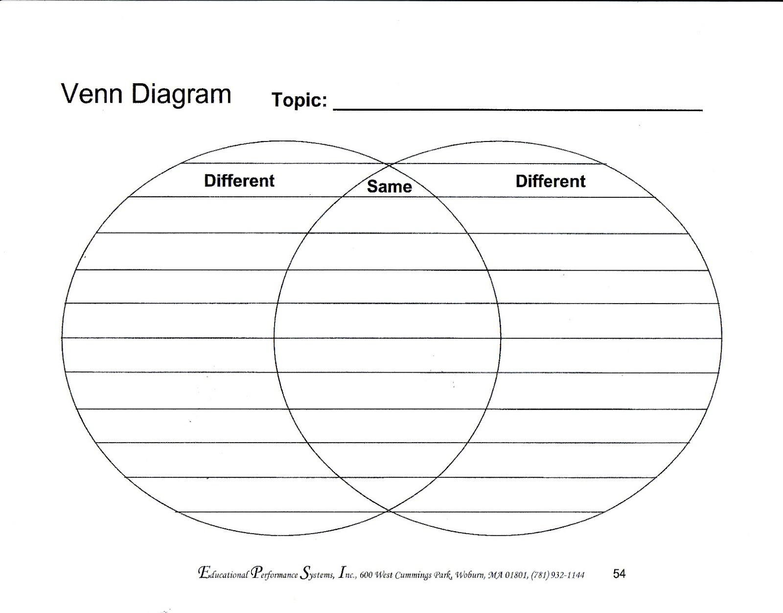 Venn diagram kids auto electrical wiring diagram venn diagram for kids melo in tandem co rh melo in tandem co 3 circle venn ccuart Choice Image
