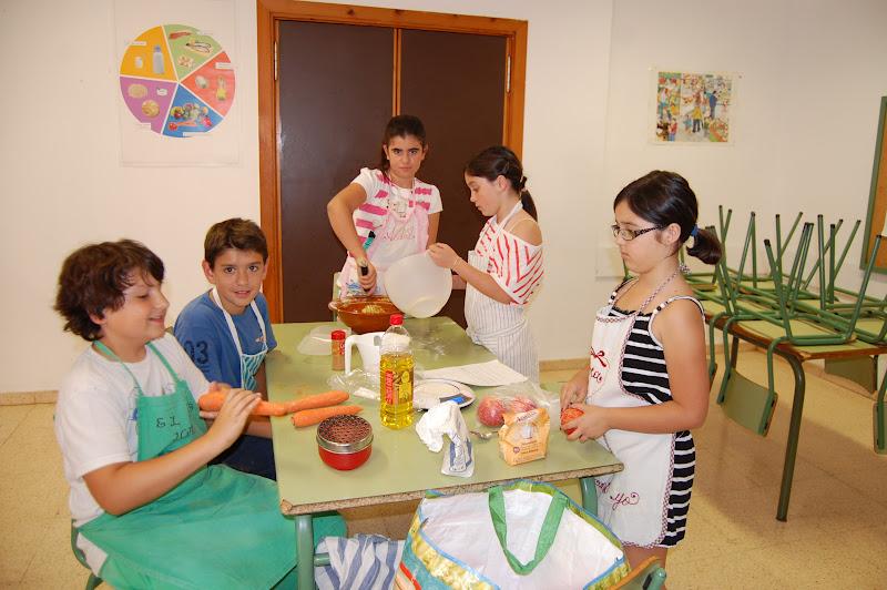 Sabor Uruguayo: Dulce De Leche