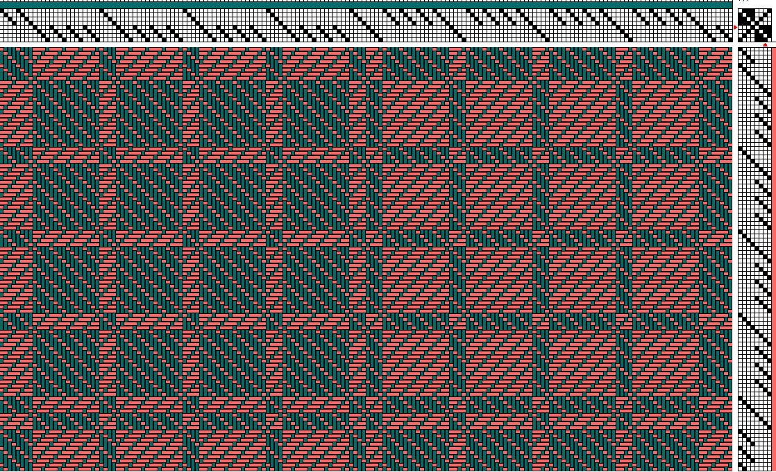 Dissertation on the weaving of drall