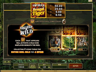 Untamed Bengal Tiger Collect-A-Wild Paytable