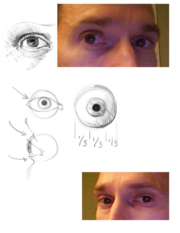 wa digital drawing drawing eyes