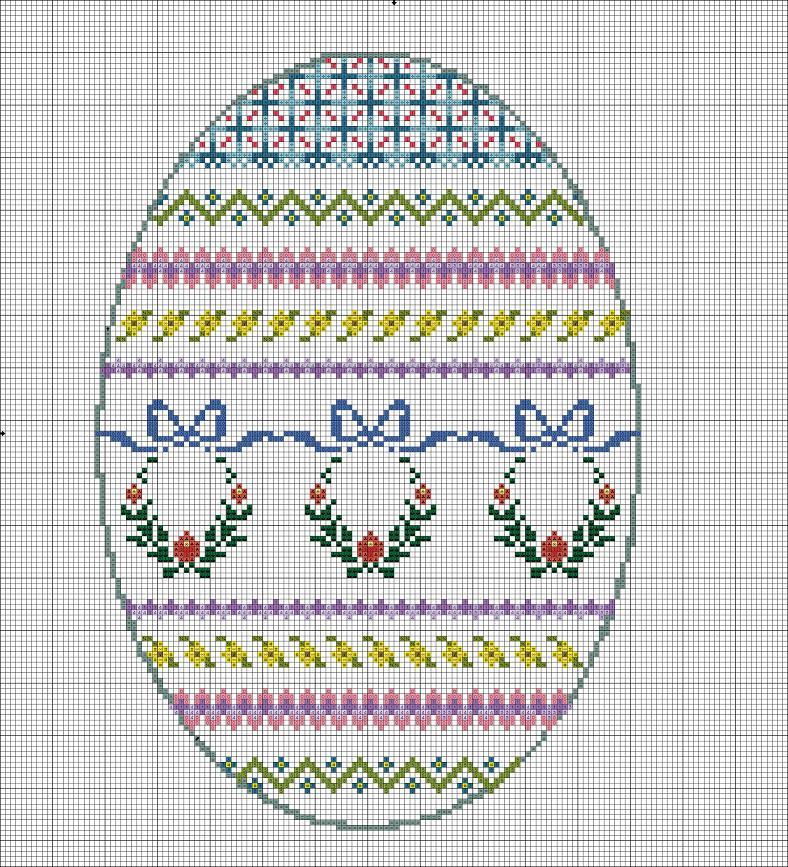 Shawkl Easter Egg Chart One