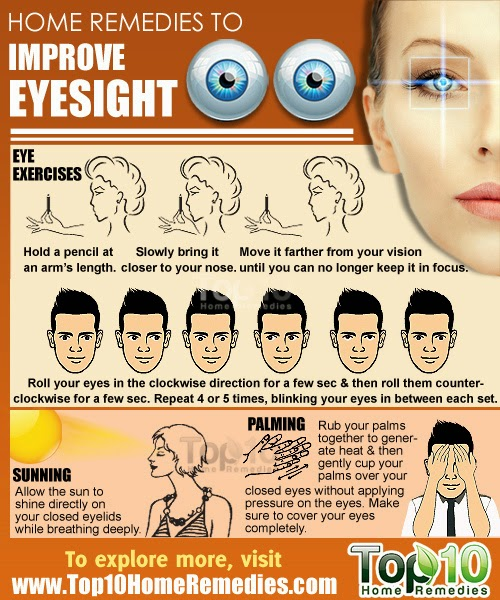 Good Food For Eyesight Improvement In Hindi