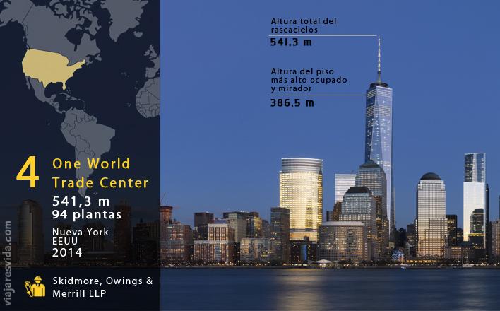 Viajaresvida - One World Trade Center