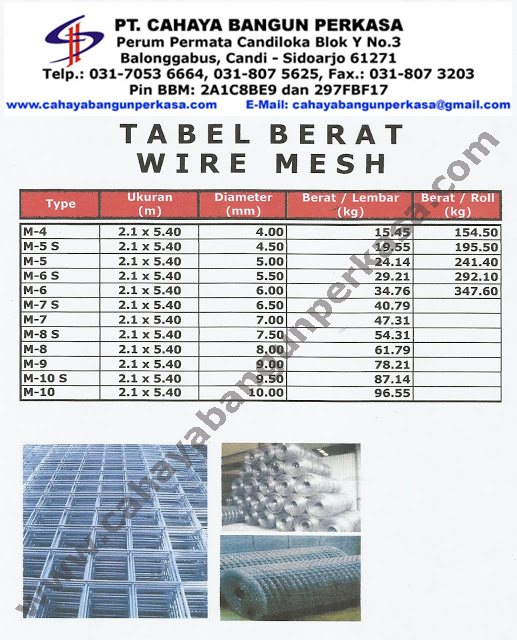 Pagar Brc Wiremesh Insulation Turbine Ventilator Polycarbonate Dan