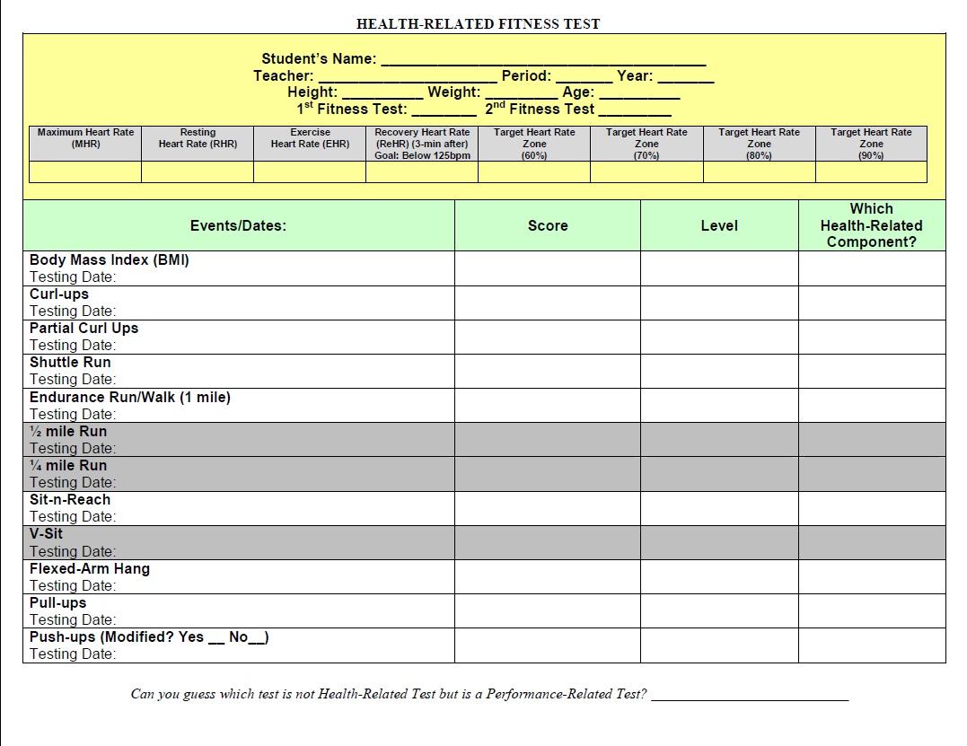 PPZ30 Health for Life Fitness SMART goal setting worksheets – Smart Goals Worksheet for Students
