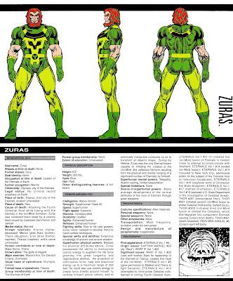 Zuras (ficha marvel comics)