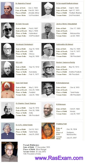 President of India List till date with Photo (1950 to 2012) :