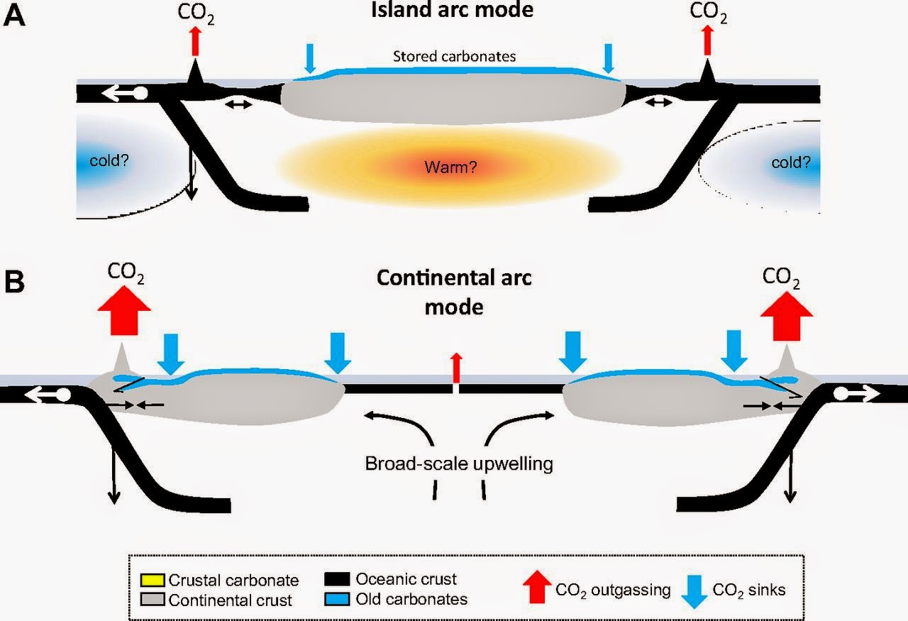 Island arcs and continental arcs: subduction zone magmatism