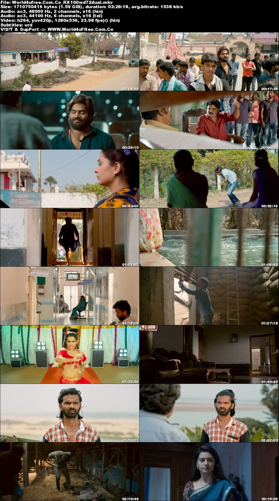 rx100 full movie in hindi download 720p