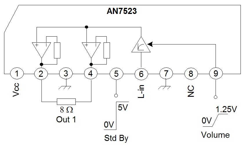 Audio amplifier with ic an7522 an7523 and tda2616 an7523 amplifier schematic ccuart Image collections