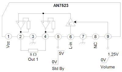 AN7523 <a href='http://www.circuitlab.org/search/label/amplifier' title='amplifier circuits'>amplifier</a> schematic