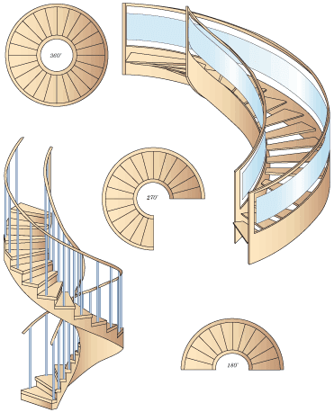 manufacture and calculation stairs