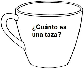 Equivalencia de una taza