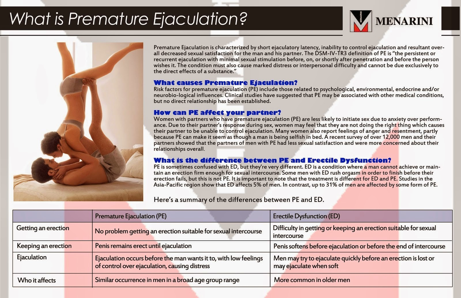 dating a guy with premature ejaculation Actsheet what is ejaculation sydney men's health sydney date reviewed: treatment for premature ejaculation (in men 18-64 years old).