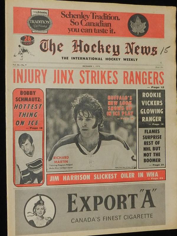 The Hockey News – 40 Years Ago