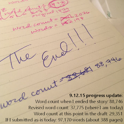 Word count when I ended the story: 88,746; Revisions-in-progress word count: 37,775 (where I am today); Word count at this point in the draft: 29,351